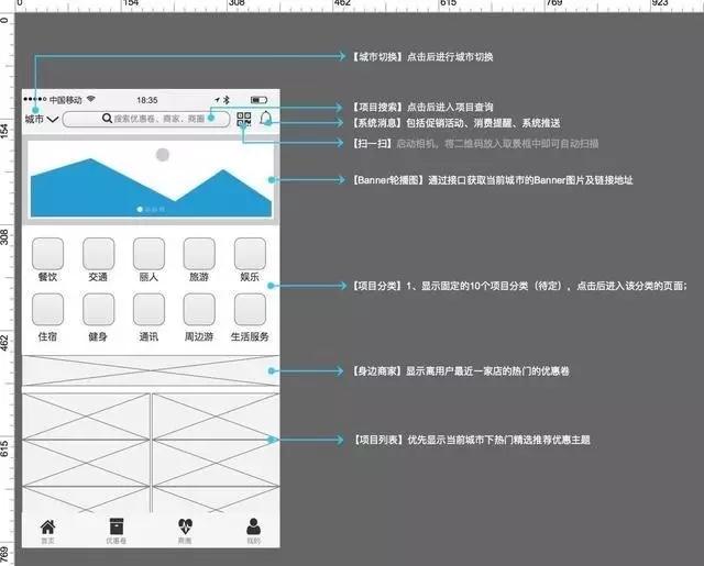 我们在运用原型设计工具(如axure,墨刀,visio等)设计产品原型的时候图片