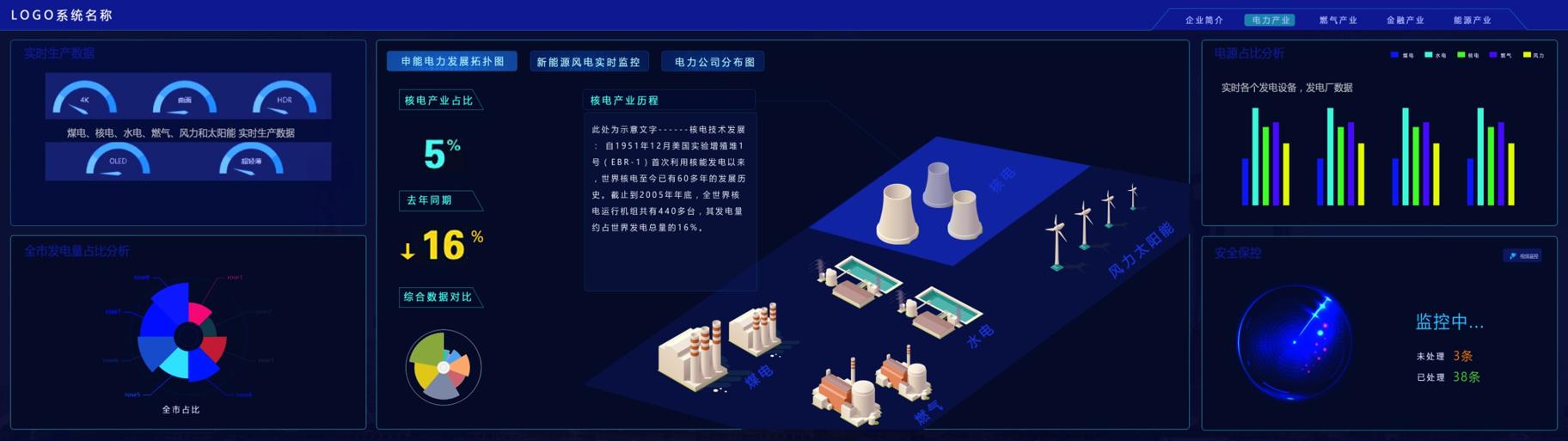 利亚德能源应急控制系统大屏界面设计-ui设计公司
