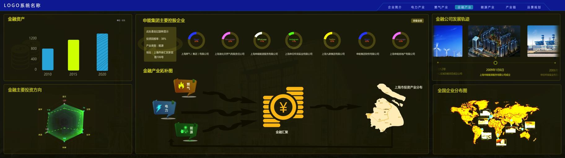 利亚德能源应急控制系统大屏界面设计